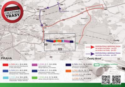Od 18. 2. bude vjezd vozidel nad 3,5 t na Náchodskou povolen pouze vozidlům se souhlasem MČ Praha 20!
