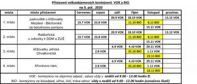 Kontejnery VOK a BIO na II pol
